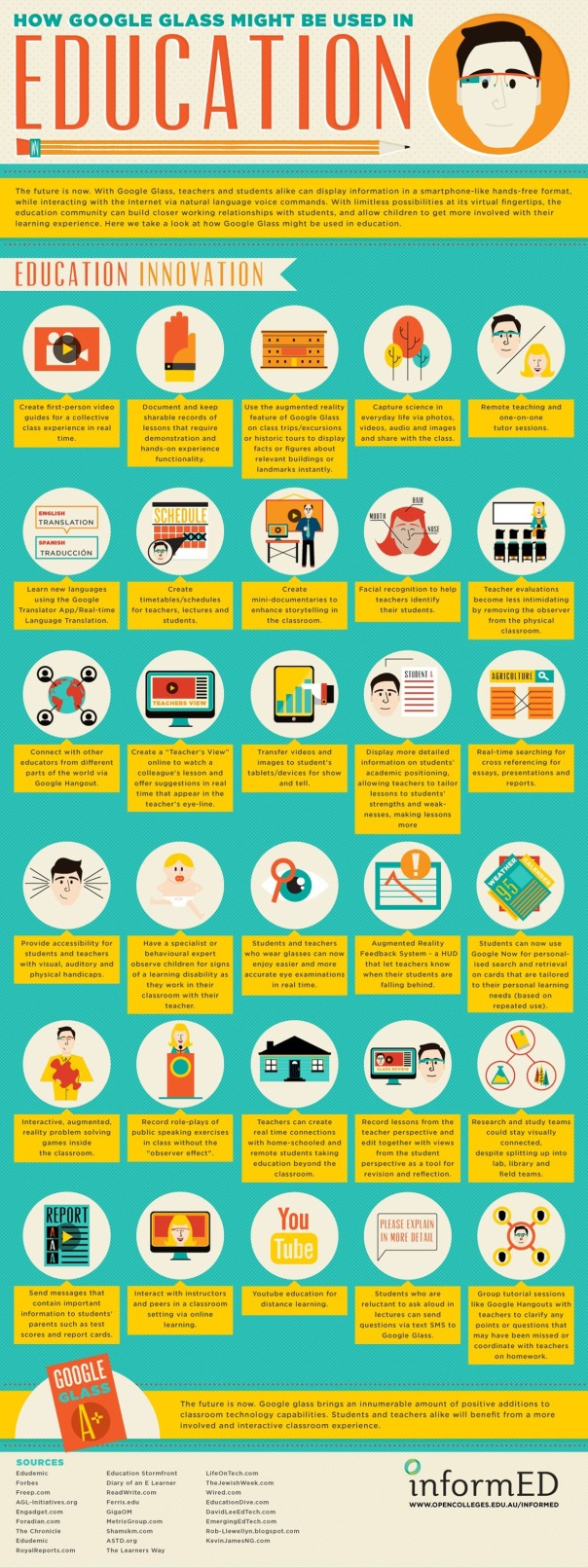 GoogleGlassEducationInfographic