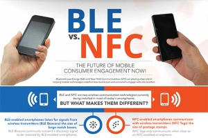 How-Mobile-Payments-Should-Be-Done-Apples-iBeacon-vs.-NFC